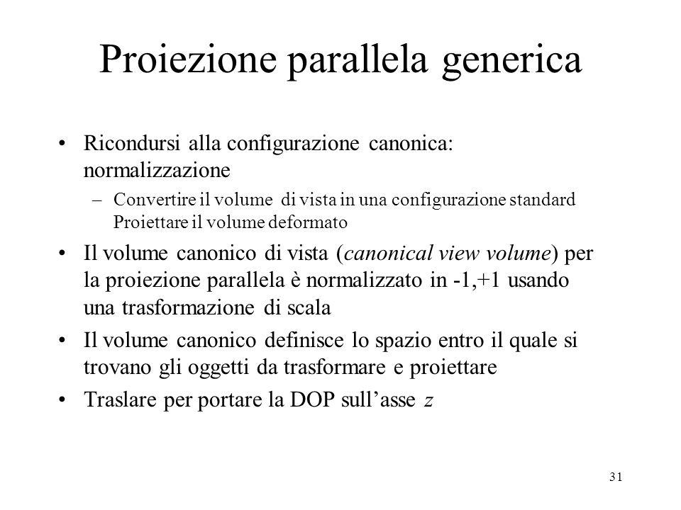31 Proiezione parallela generica Ricondursi alla configurazione canonica: normalizzazione –Convertire il volume di vista in una configurazione standar