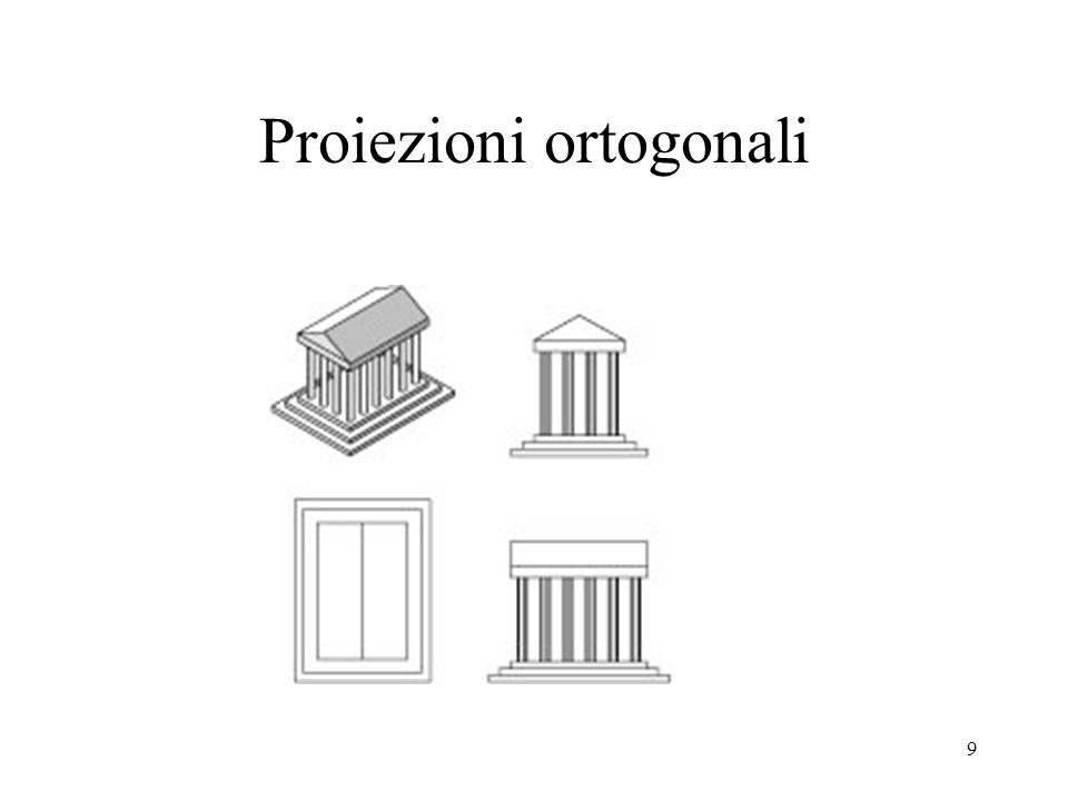 9 Proiezioni ortogonali