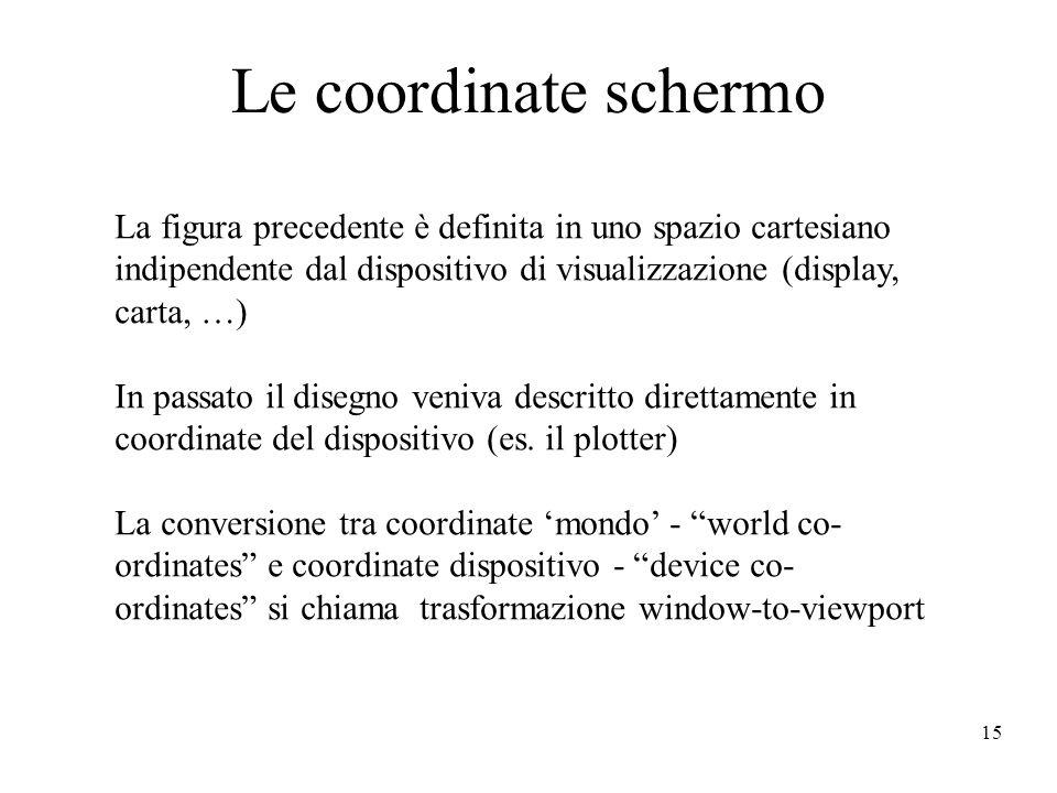 15 Le coordinate schermo La figura precedente è definita in uno spazio cartesiano indipendente dal dispositivo di visualizzazione (display, carta, …)