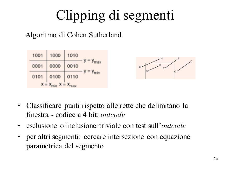 20 Clipping di segmenti Algoritmo di Cohen Sutherland Classificare punti rispetto alle rette che delimitano la finestra - codice a 4 bit: outcode escl