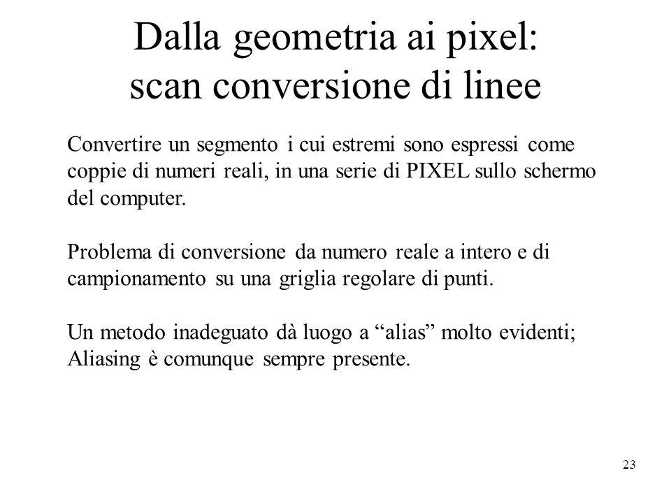 23 Dalla geometria ai pixel: scan conversione di linee Convertire un segmento i cui estremi sono espressi come coppie di numeri reali, in una serie di