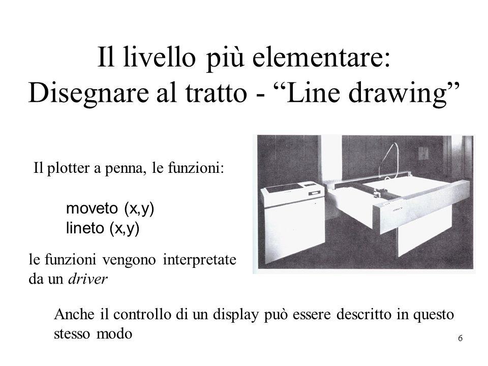 6 Il livello più elementare: Disegnare al tratto - Line drawing Il plotter a penna, le funzioni: moveto (x,y) lineto (x,y) Anche il controllo di un di
