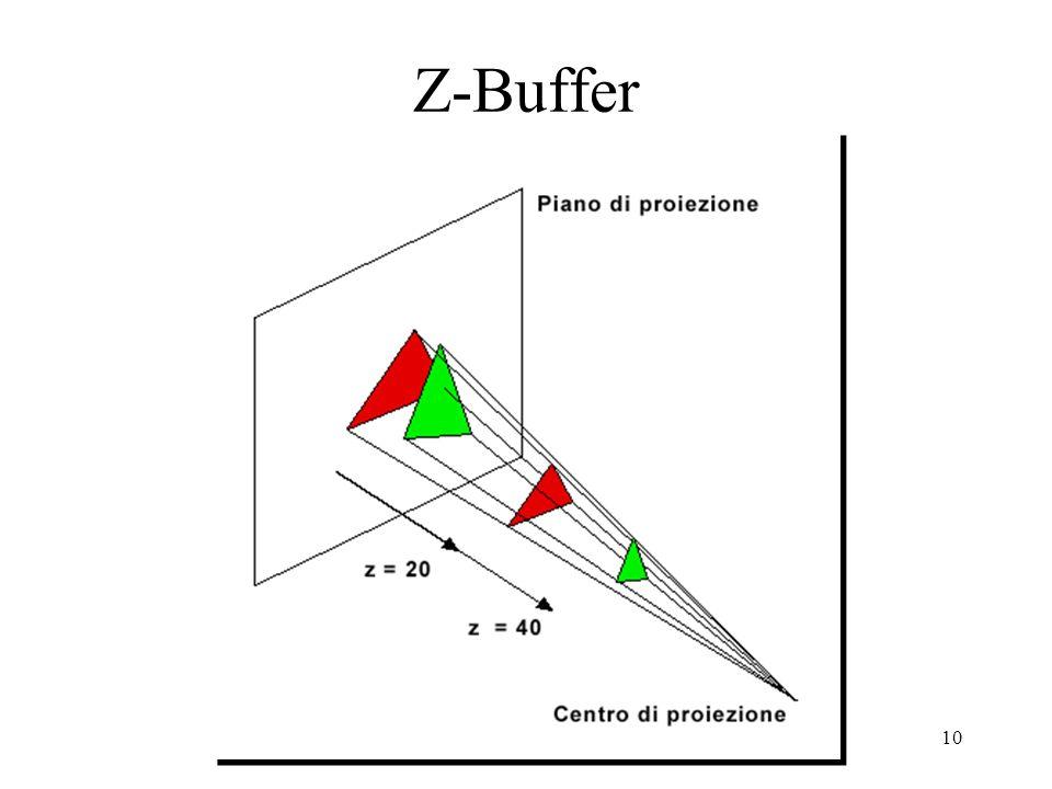9 Per ottimizzare il metodo si ricorre al partizionamento spaziale di due tipi: partizionamento regolare (griglie) partizionamento adattivo (BSPtree, quadtree, octree) gerarchie di oggetti