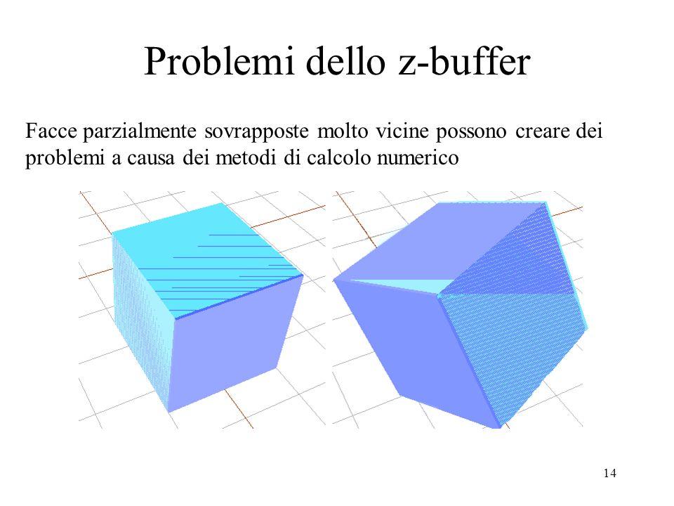 13 Esempio: calcolo di z 1 in un punto (x 1,y 1 ) di un triangolo lungo una scan-line sullo schermo.