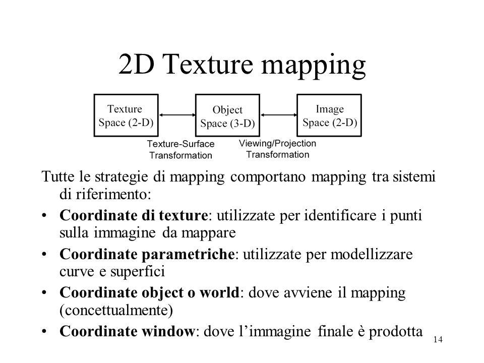 14 2D Texture mapping Tutte le strategie di mapping comportano mapping tra sistemi di riferimento: Coordinate di texture: utilizzate per identificare