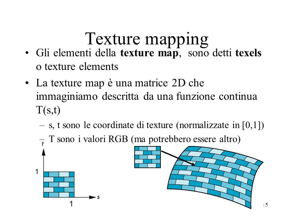 15 Texture mapping Gli elementi della texture map, sono detti texels o texture elements La texture map è una matrice 2D che immaginiamo descritta da u