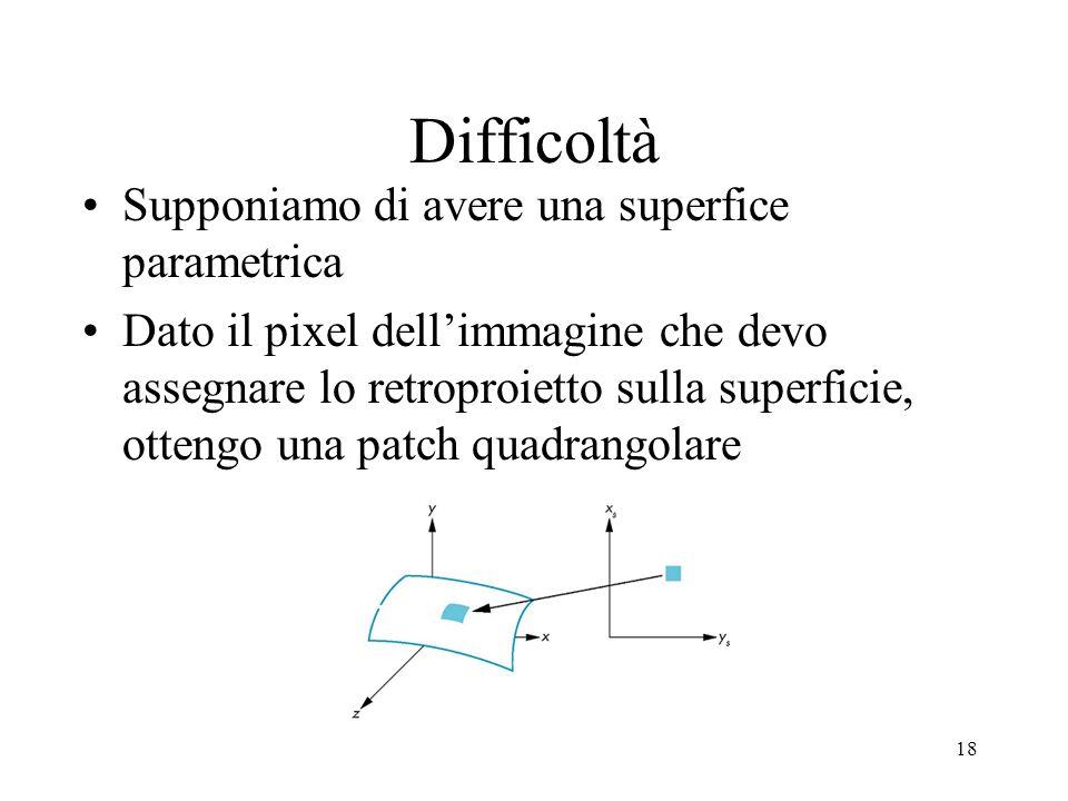 18 Supponiamo di avere una superfice parametrica Dato il pixel dellimmagine che devo assegnare lo retroproietto sulla superficie, ottengo una patch qu
