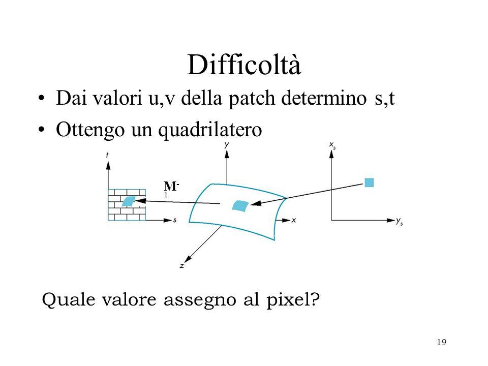 19 M-1M-1 Dai valori u,v della patch determino s,t Ottengo un quadrilatero Quale valore assegno al pixel? Difficoltà