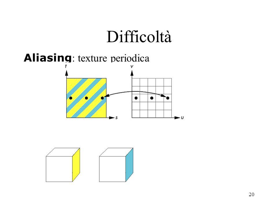 20 Difficoltà Aliasing : texture periodica