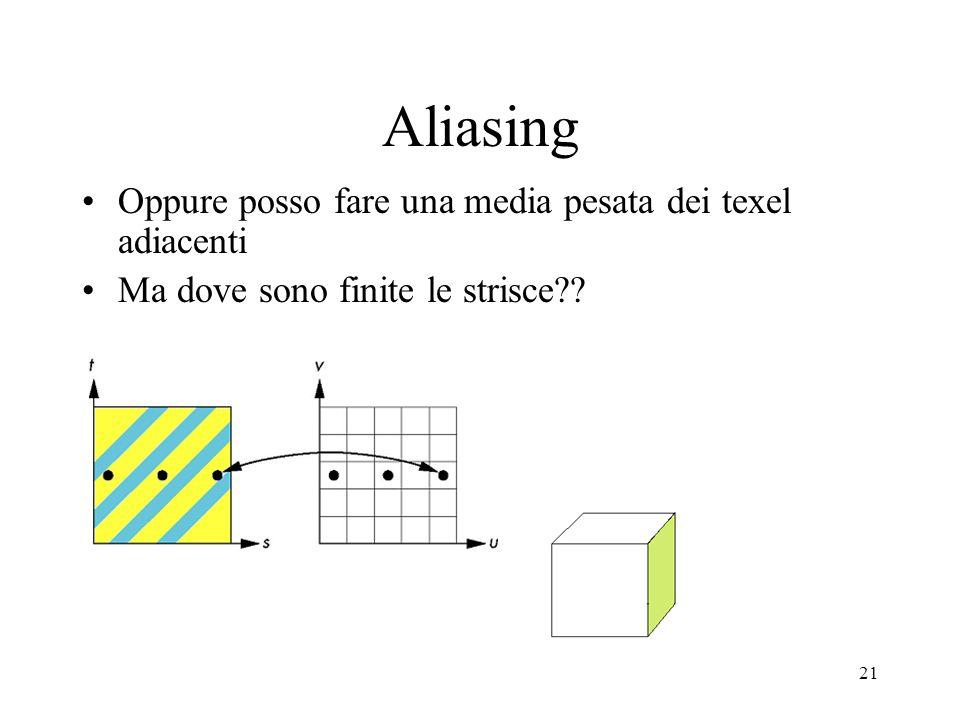 21 Aliasing Oppure posso fare una media pesata dei texel adiacenti Ma dove sono finite le strisce??