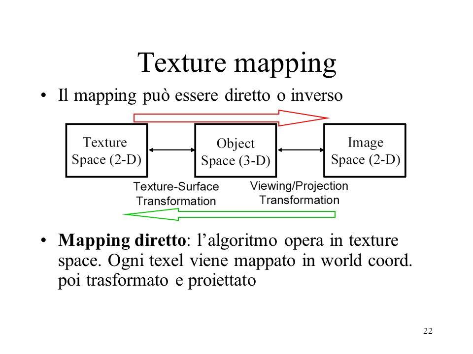 22 Texture mapping Il mapping può essere diretto o inverso Mapping diretto: lalgoritmo opera in texture space. Ogni texel viene mappato in world coord