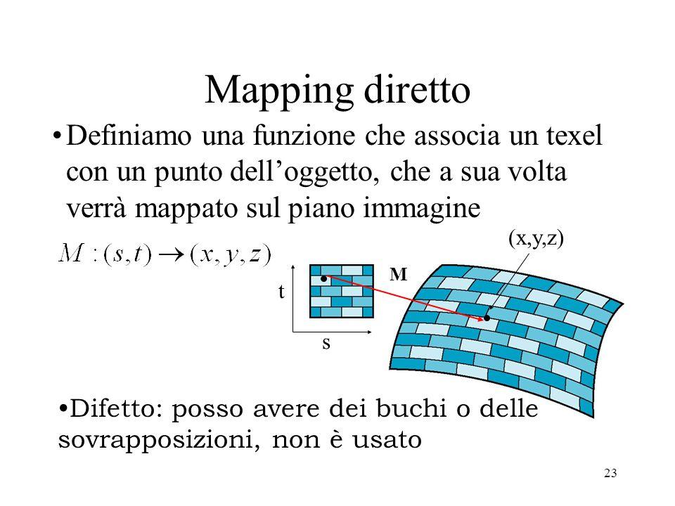 23 Mapping diretto Definiamo una funzione che associa un texel con un punto delloggetto, che a sua volta verrà mappato sul piano immagine s t (x,y,z)