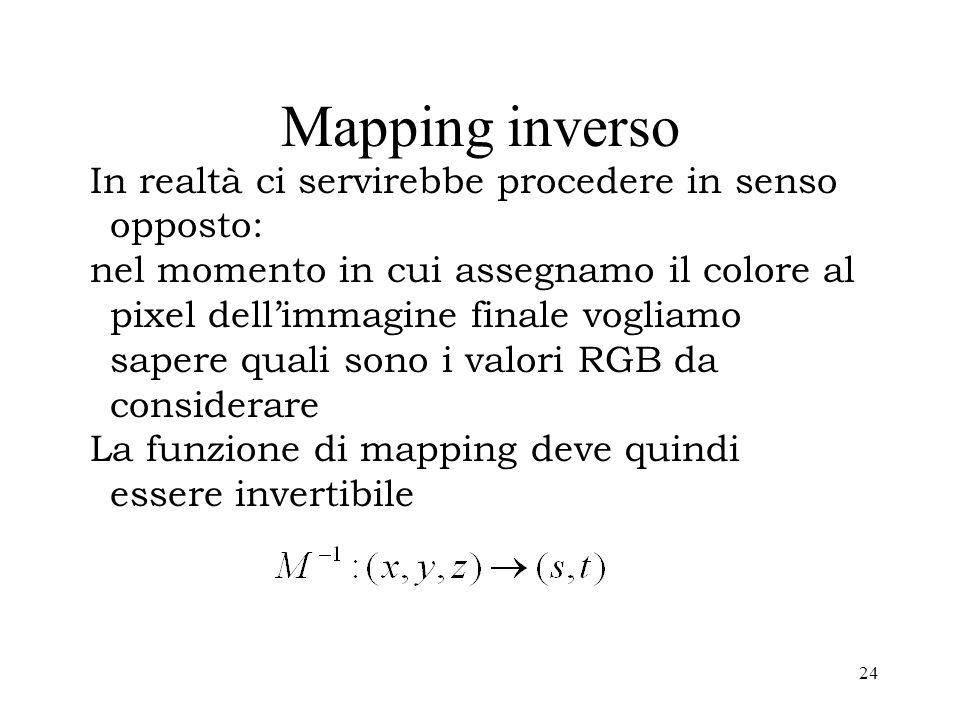 24 Mapping inverso In realtà ci servirebbe procedere in senso opposto: nel momento in cui assegnamo il colore al pixel dellimmagine finale vogliamo sa