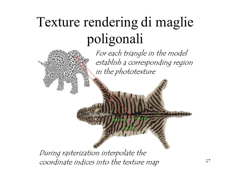27 Texture rendering di maglie poligonali