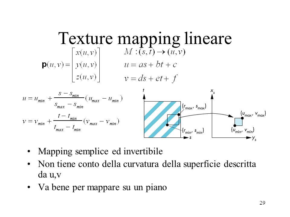 29 Texture mapping lineare Mapping semplice ed invertibile Non tiene conto della curvatura della superficie descritta da u,v Va bene per mappare su un