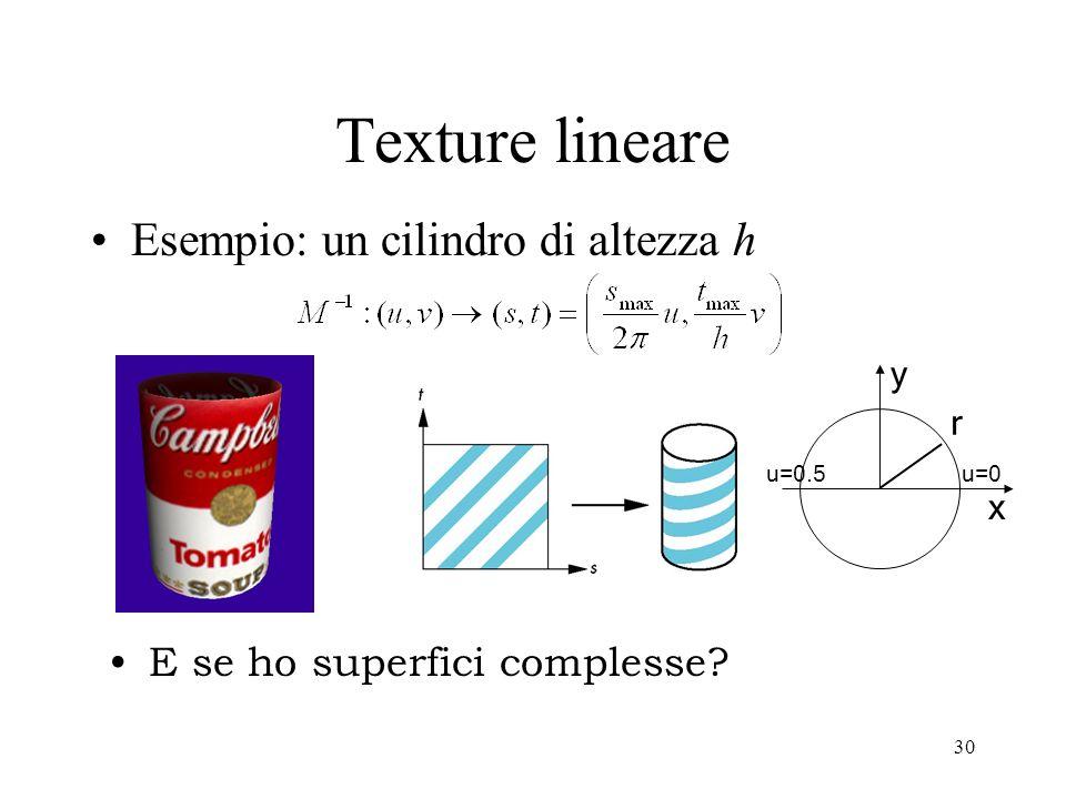 30 Texture lineare Esempio: un cilindro di altezza h E se ho superfici complesse? r y x u=0u=0.5