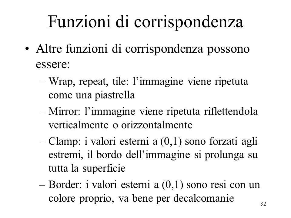 32 Funzioni di corrispondenza Altre funzioni di corrispondenza possono essere: –Wrap, repeat, tile: limmagine viene ripetuta come una piastrella –Mirr
