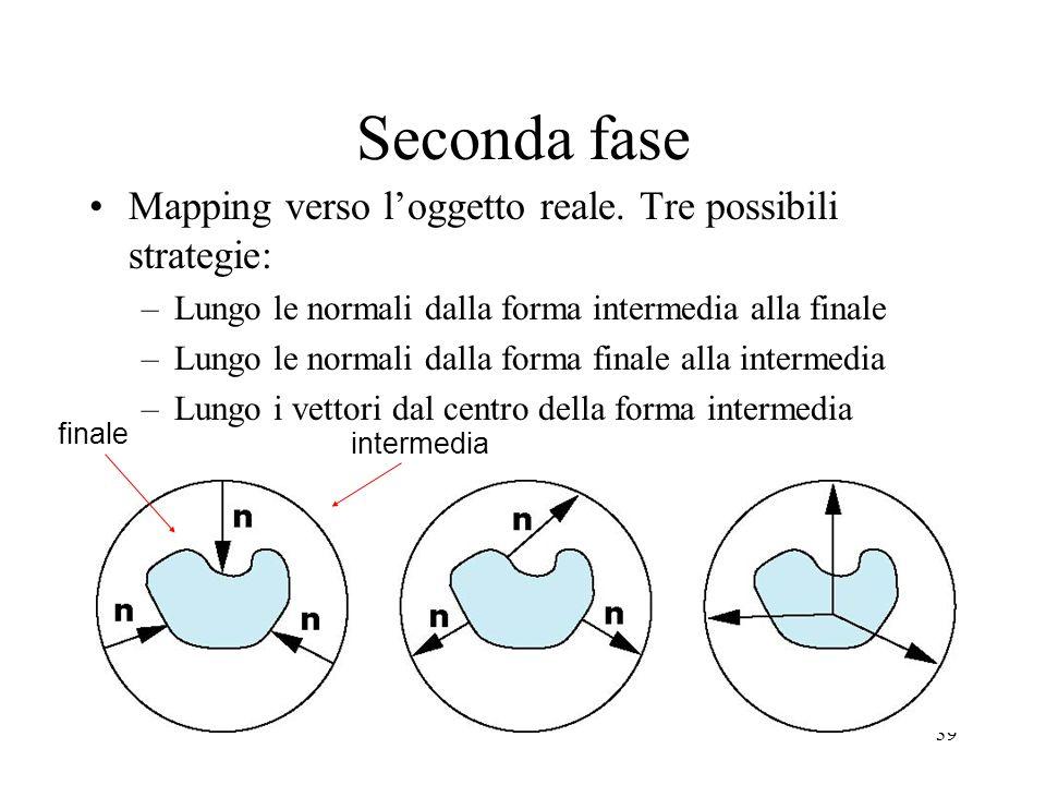 39 Seconda fase Mapping verso loggetto reale. Tre possibili strategie: –Lungo le normali dalla forma intermedia alla finale –Lungo le normali dalla fo