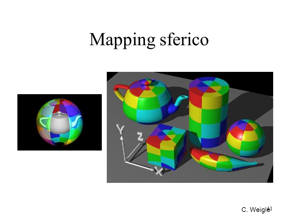 41 Mapping sferico C. Weigle
