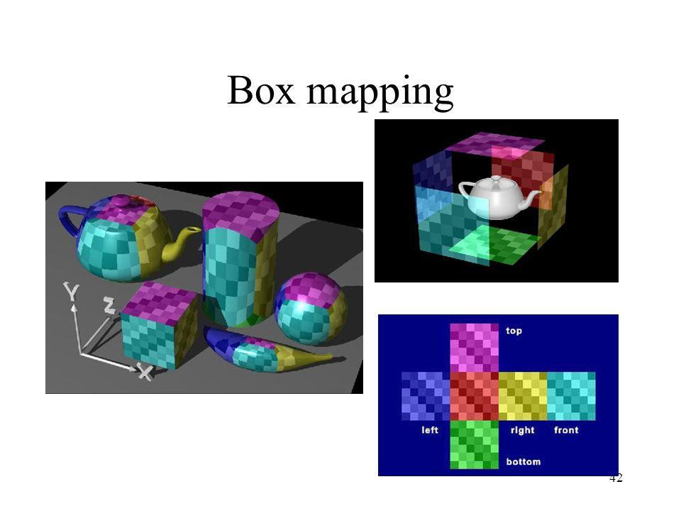 42 Box mapping
