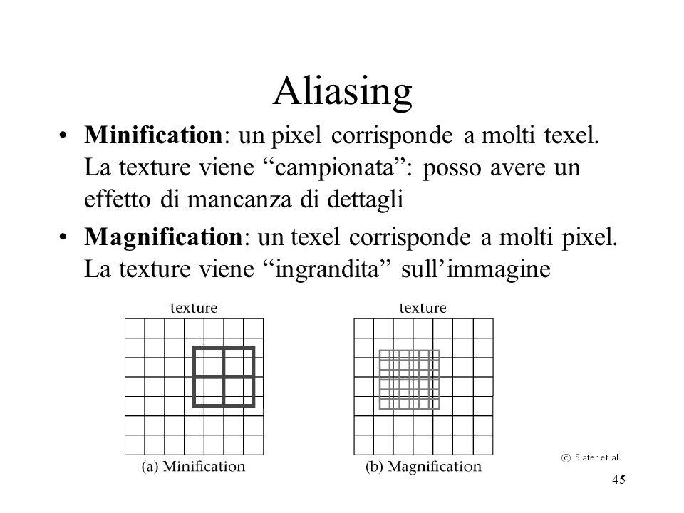 45 Aliasing Minification: un pixel corrisponde a molti texel. La texture viene campionata: posso avere un effetto di mancanza di dettagli Magnificatio