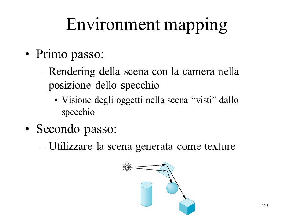 79 Environment mapping Primo passo: –Rendering della scena con la camera nella posizione dello specchio Visione degli oggetti nella scena visti dallo