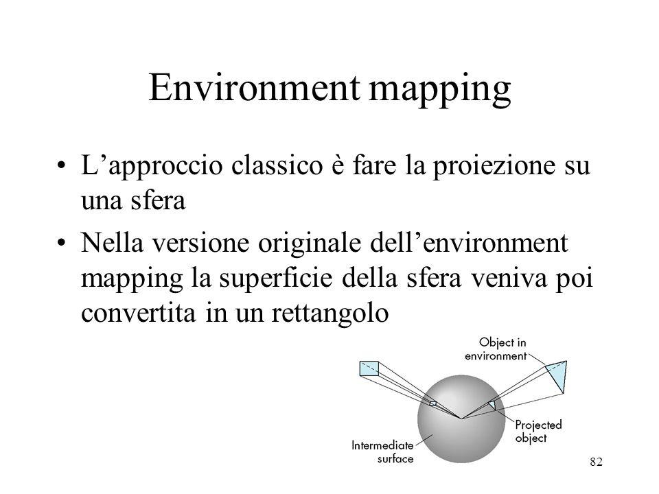 82 Environment mapping Lapproccio classico è fare la proiezione su una sfera Nella versione originale dellenvironment mapping la superficie della sfer