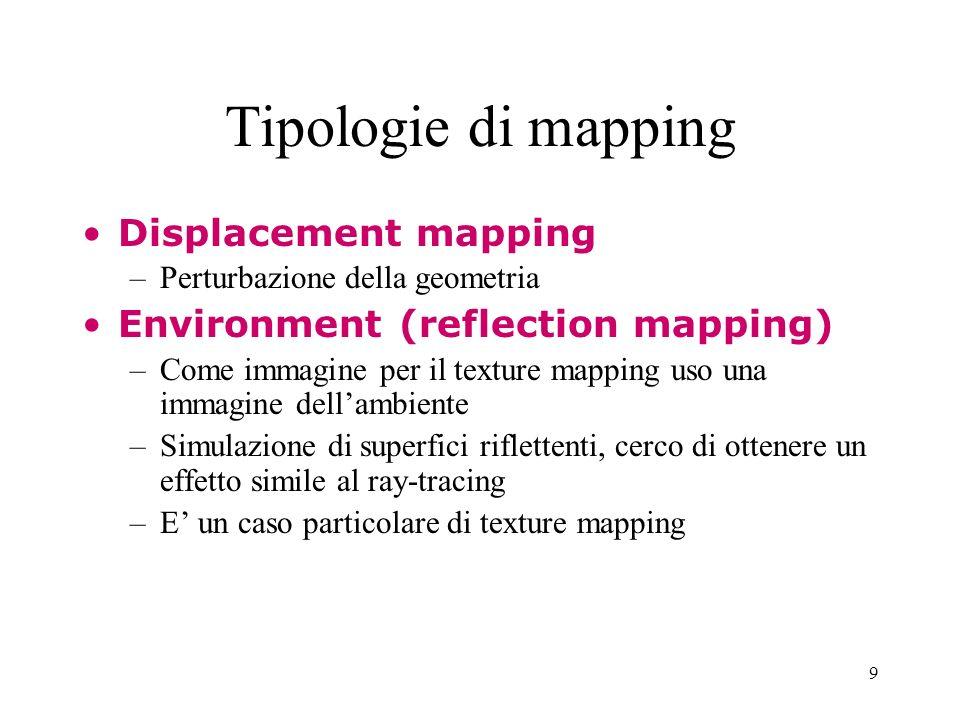 9 Tipologie di mapping Displacement mapping –Perturbazione della geometria Environment (reflection mapping) –Come immagine per il texture mapping uso