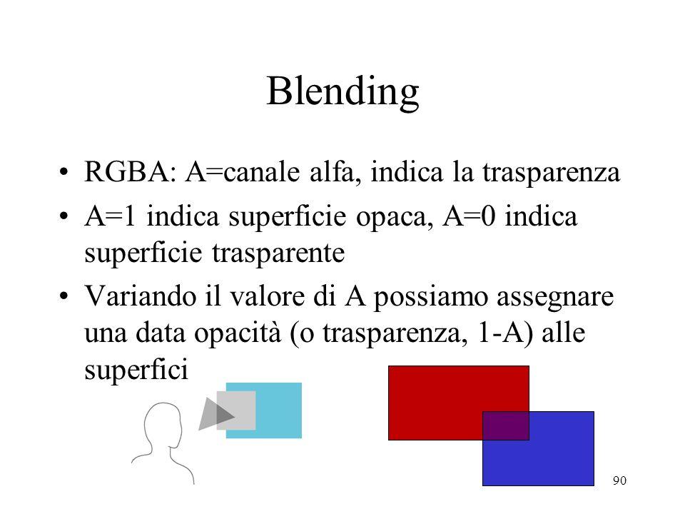 90 Blending RGBA: A=canale alfa, indica la trasparenza A=1 indica superficie opaca, A=0 indica superficie trasparente Variando il valore di A possiamo