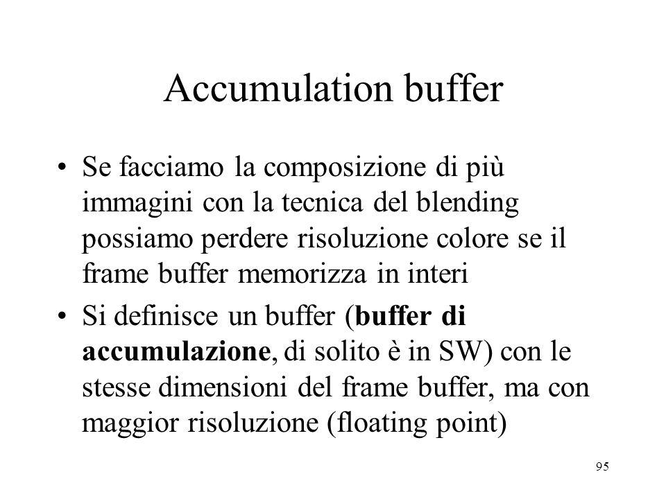 95 Accumulation buffer Se facciamo la composizione di più immagini con la tecnica del blending possiamo perdere risoluzione colore se il frame buffer