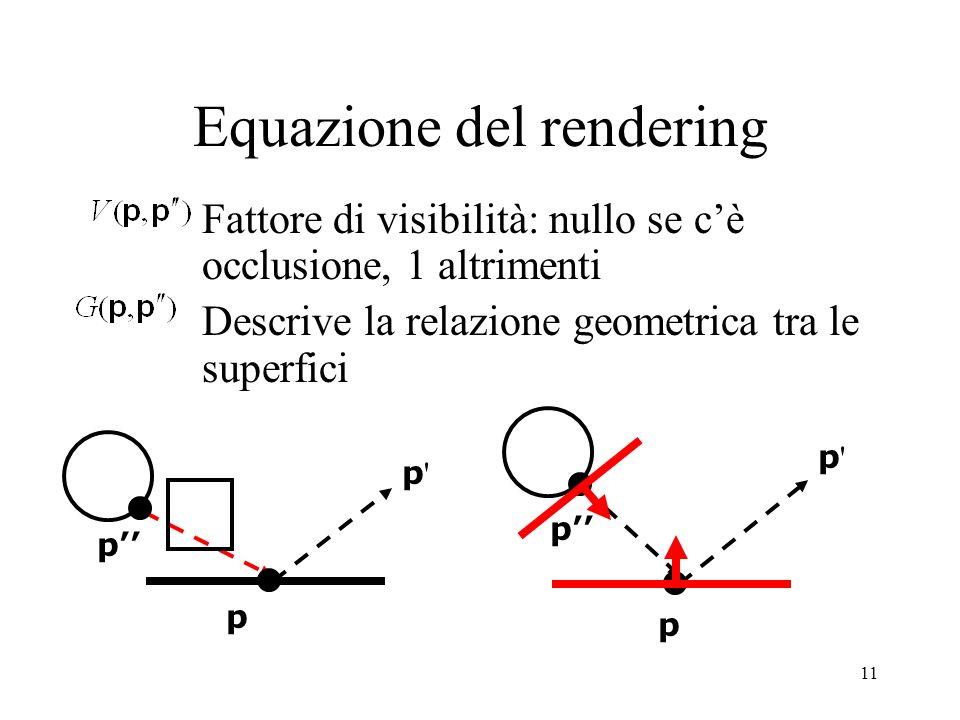 11 Equazione del rendering Fattore di visibilità: nullo se cè occlusione, 1 altrimenti Descrive la relazione geometrica tra le superfici p p'p' p p'p'