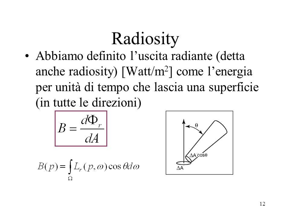 12 Radiosity Abbiamo definito luscita radiante (detta anche radiosity) [Watt/m 2 ] come lenergia per unità di tempo che lascia una superficie (in tutt