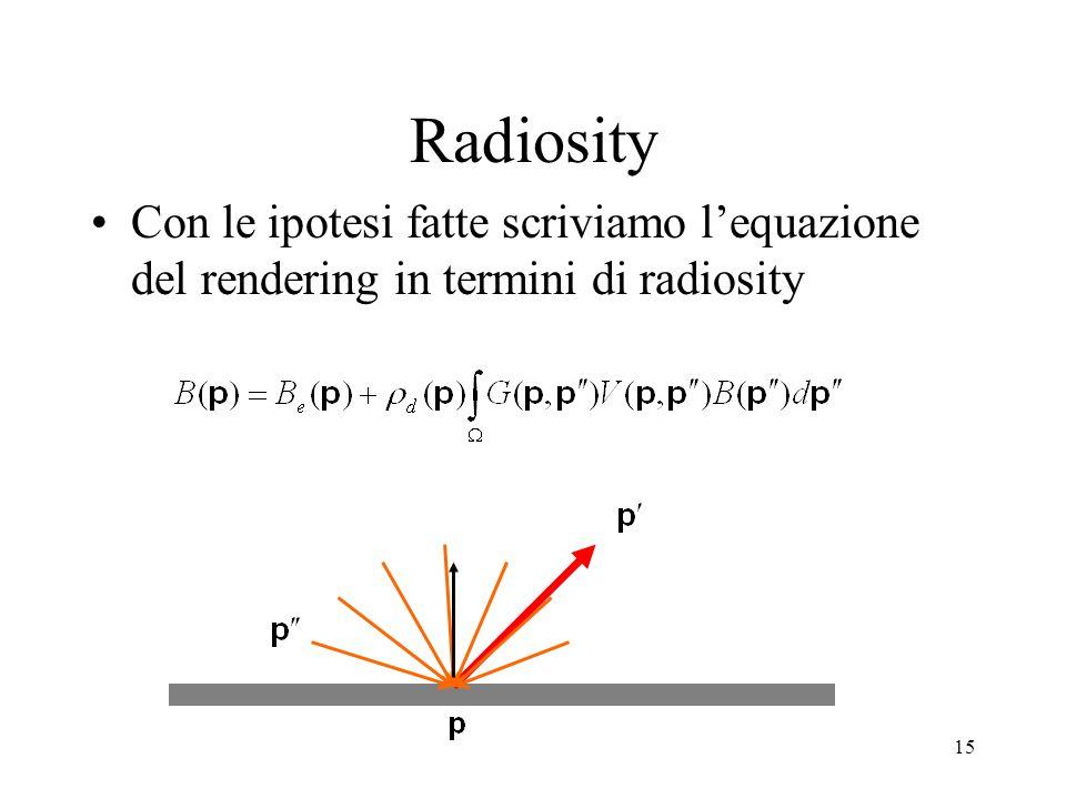 15 Radiosity Con le ipotesi fatte scriviamo lequazione del rendering in termini di radiosity