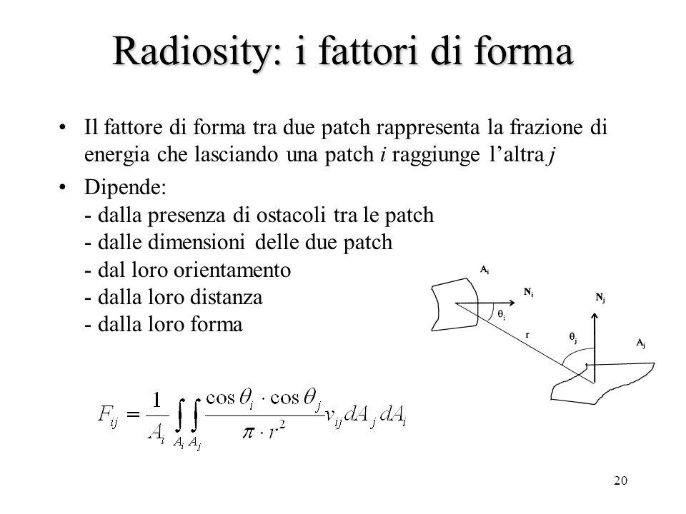 20 Radiosity: i fattori di forma Il fattore di forma tra due patch rappresenta la frazione di energia che lasciando una patch i raggiunge laltra j Dip
