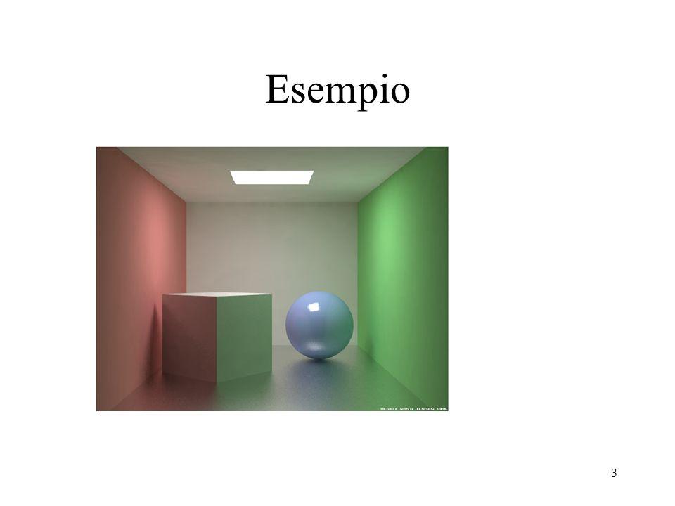 14 Superfici Lambertiane Albedo Per ogni angolo di incidenza la riflettanza emisferica di una superficie diffondente è uguale a volte la riflettanza spettrale bidirezionale