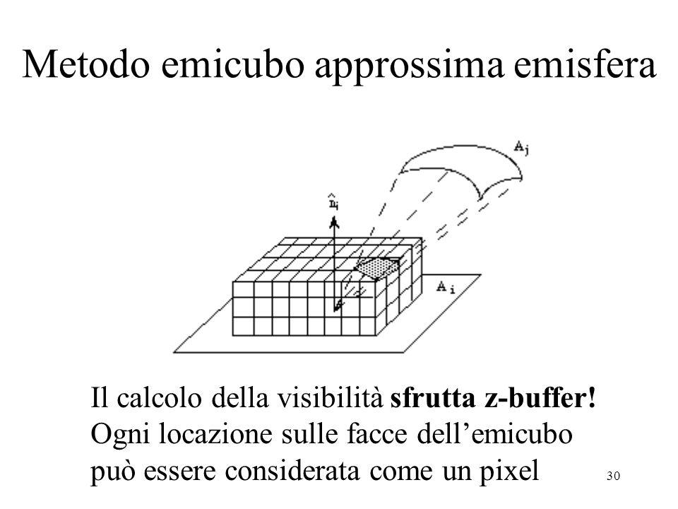 30 Metodo emicubo approssima emisfera Il calcolo della visibilità sfrutta z-buffer! Ogni locazione sulle facce dellemicubo può essere considerata come