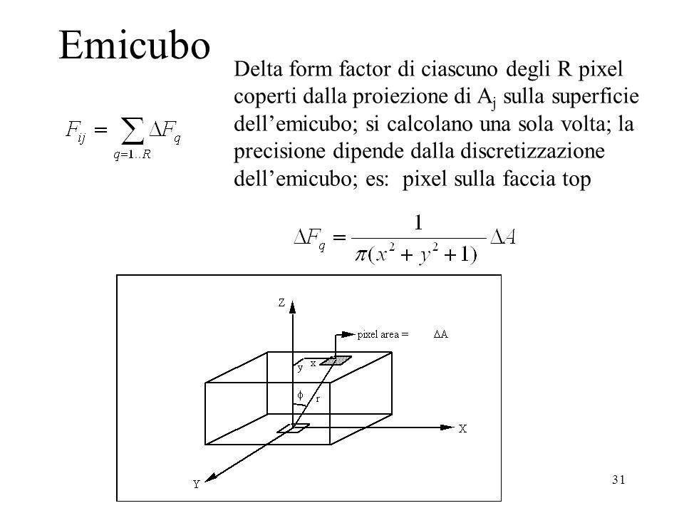 31 Emicubo Delta form factor di ciascuno degli R pixel coperti dalla proiezione di A j sulla superficie dellemicubo; si calcolano una sola volta; la p