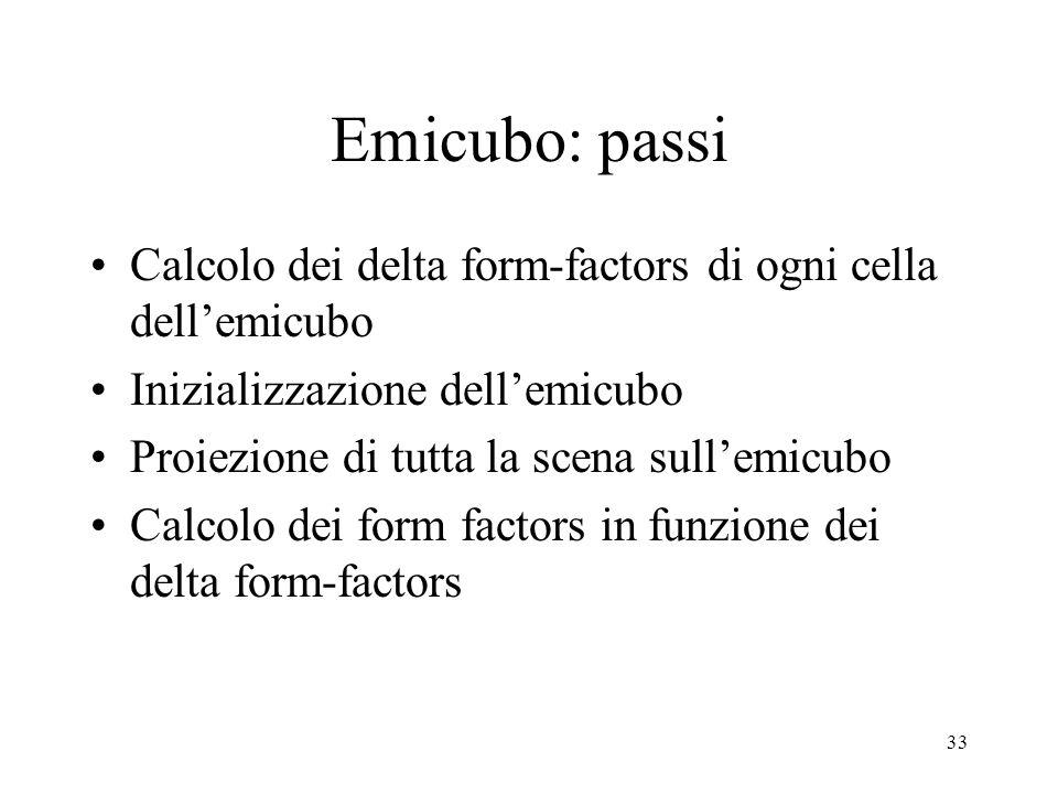 33 Emicubo: passi Calcolo dei delta form-factors di ogni cella dellemicubo Inizializzazione dellemicubo Proiezione di tutta la scena sullemicubo Calco