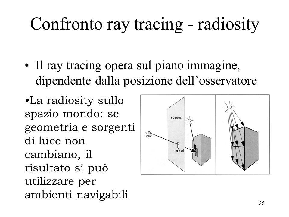 35 Confronto ray tracing - radiosity Il ray tracing opera sul piano immagine, dipendente dalla posizione dellosservatore La radiosity sullo spazio mon