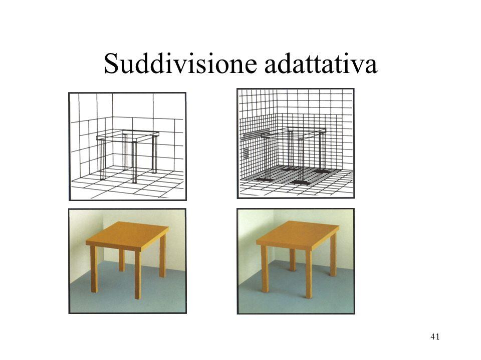 41 Suddivisione adattativa