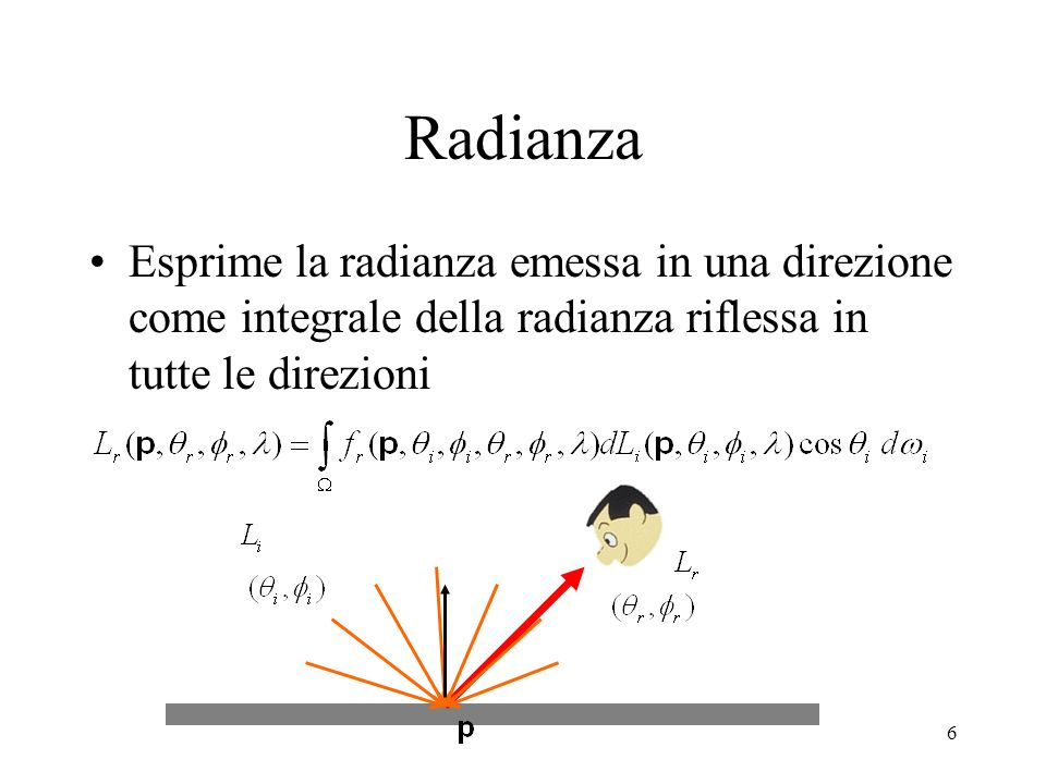 7 Radiosità Considera anche le superfici emissive (sorgenti di illuminazione) ed è applicata in modo ricorsivo: la radianza incidente proviene da altre superfici che a loro volta riflettono la luce incidente su di esse...