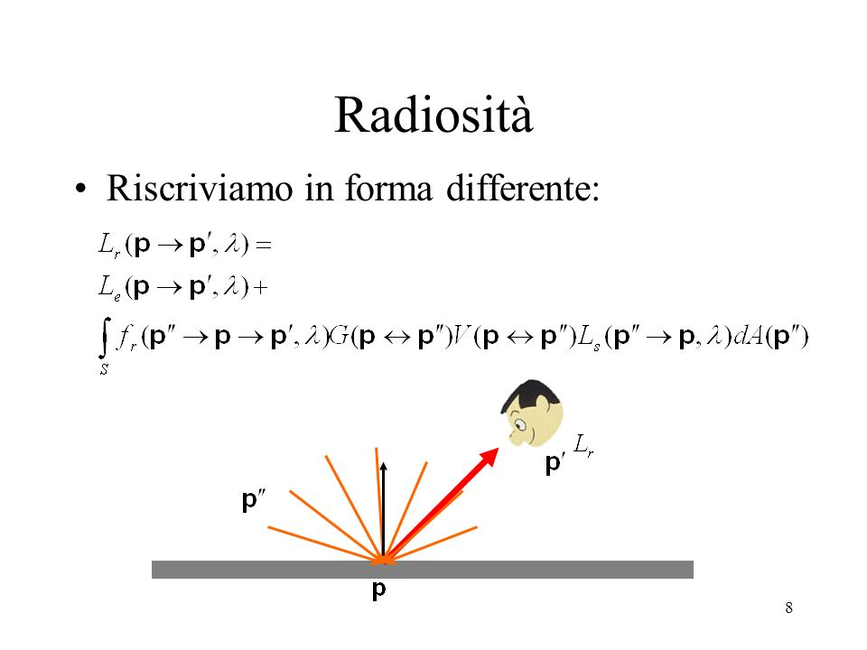 29 Calcolo del fattore di forma: emisfera Posizionare unemisfera di raggio unitario sulla superficie di area differenziale, Suddividere la base dellemisfera in porzioni di area uguali e abbastanza piccole per ottenere una adeguata precisione, Calcolare la proiezione di ogni superficie della scena sullemisfera, Calcolarne la proiezione ortogonale sulla base dellemisfera, Valutare larea occupata da ciascuna superficie, con un test di profondità per determinare la parte visibile di ogni superficie, Calcolare i fattori di forma come somma dei settori coperti da ciascuna superficie pesati con la rispettiva area, diviso larea della base della semisfera.