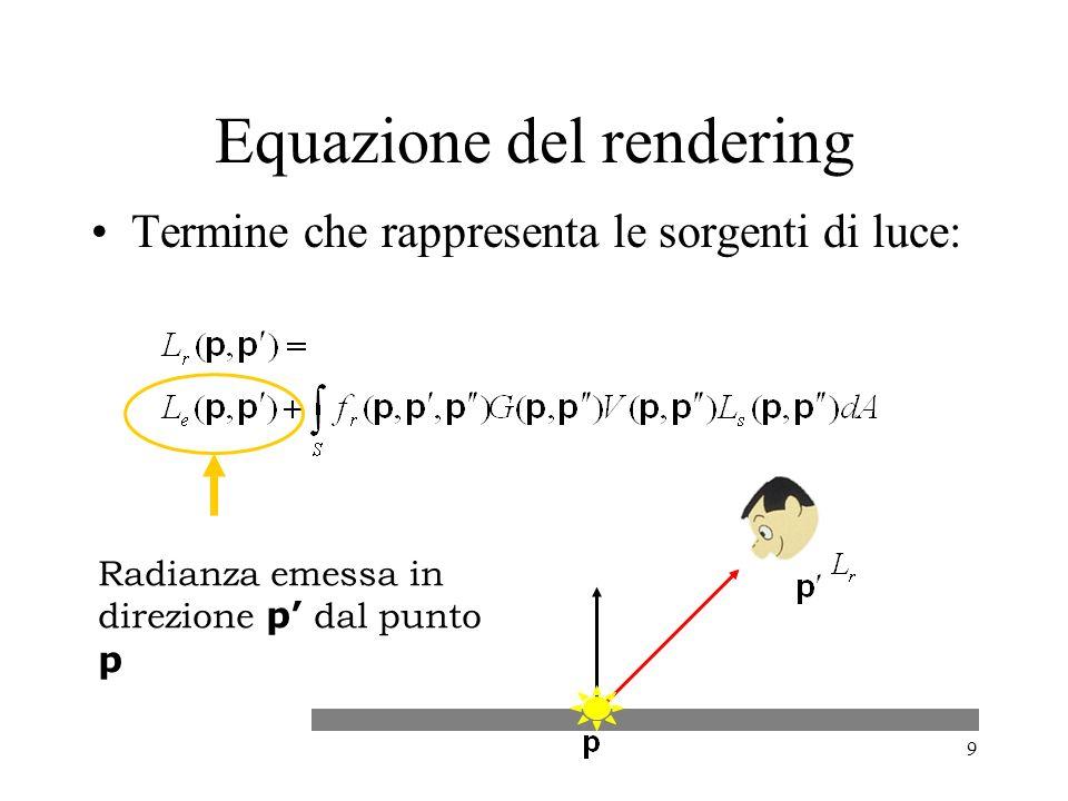 10 Equazione del rendering Contributo di S superfici: BRDF in p
