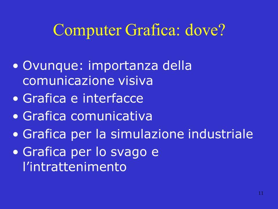 11 Computer Grafica: dove.