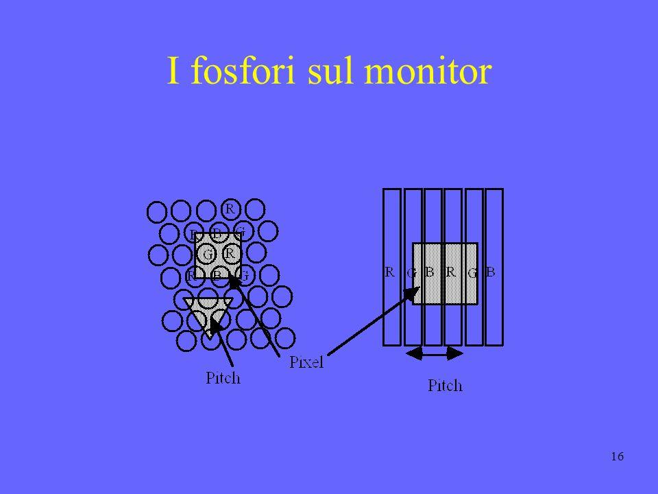16 I fosfori sul monitor