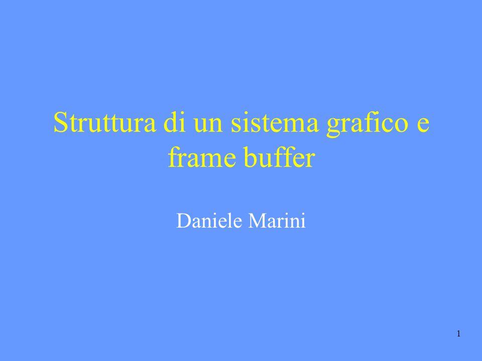 1 Struttura di un sistema grafico e frame buffer Daniele Marini