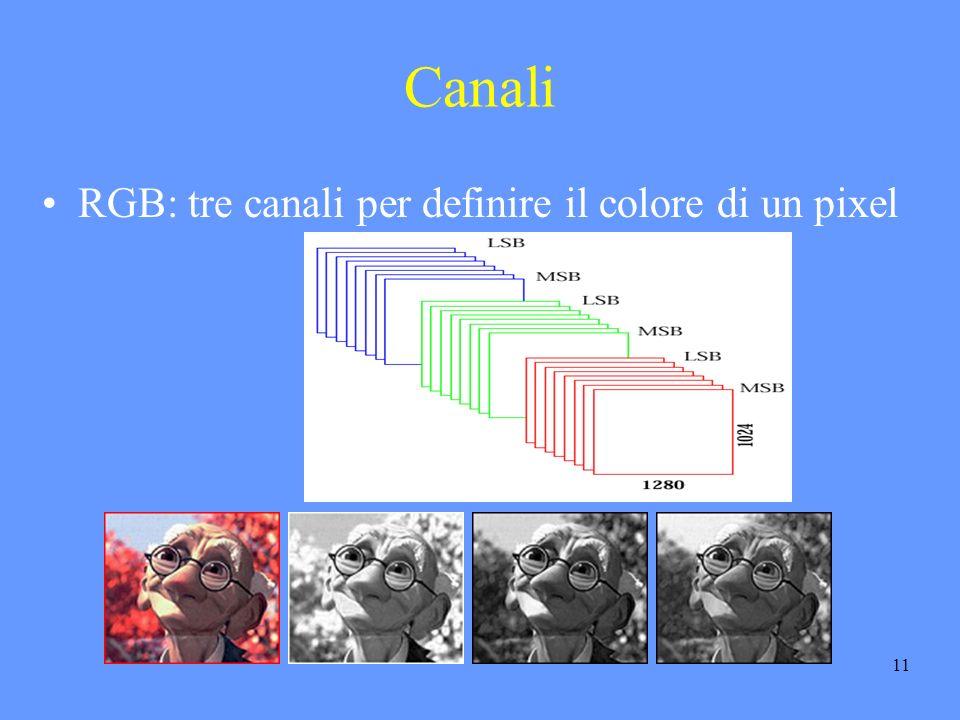 11 Canali RGB: tre canali per definire il colore di un pixel