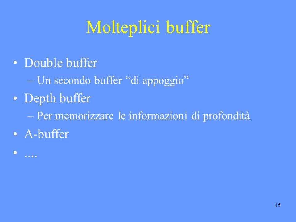 15 Molteplici buffer Double buffer –Un secondo buffer di appoggio Depth buffer –Per memorizzare le informazioni di profondità A-buffer....
