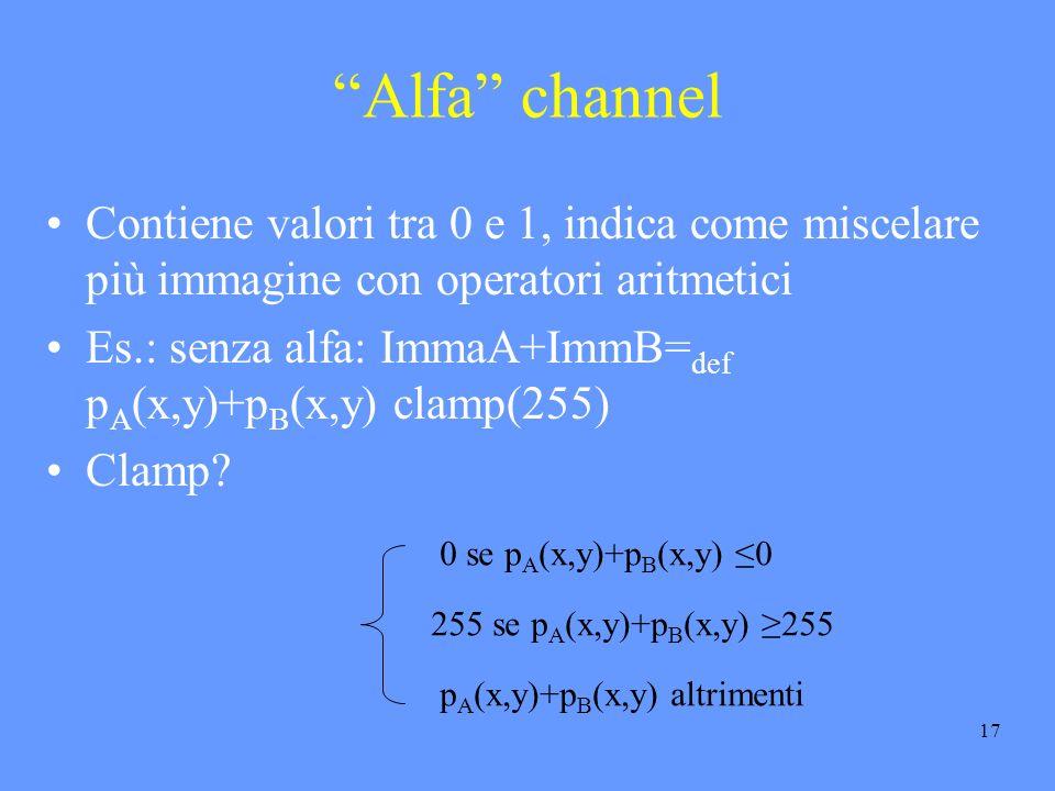 17 Alfa channel Contiene valori tra 0 e 1, indica come miscelare più immagine con operatori aritmetici Es.: senza alfa: ImmaA+ImmB= def p A (x,y)+p B (x,y) clamp(255) Clamp.