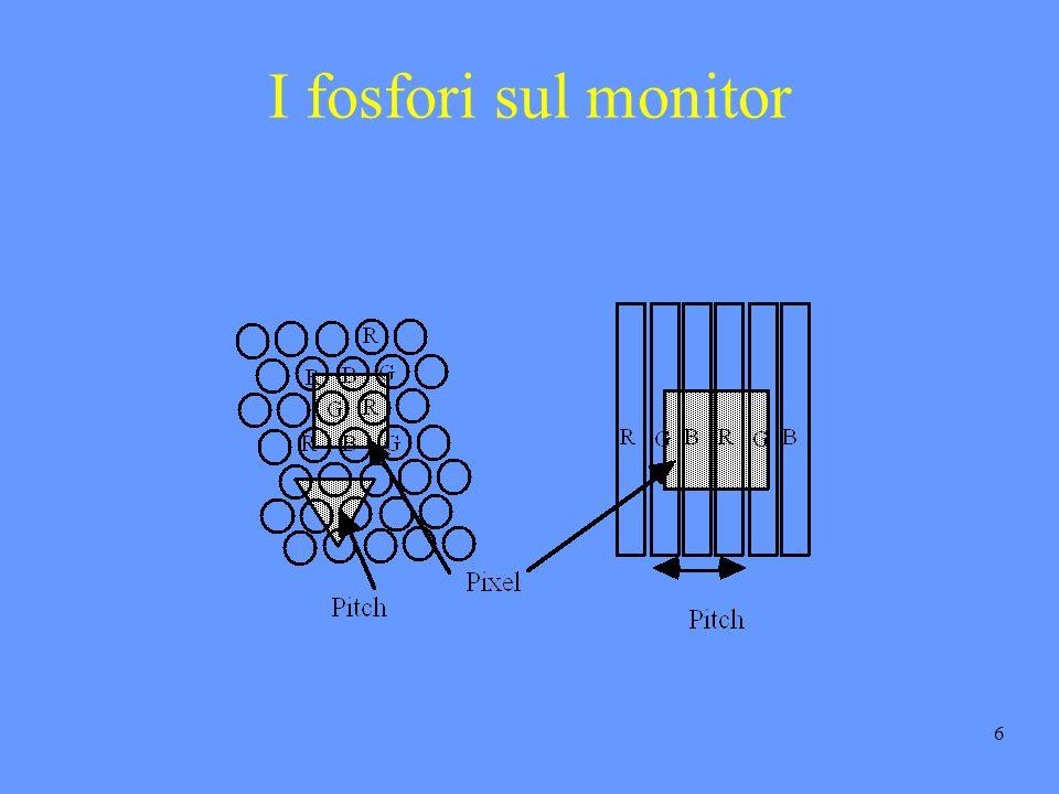 6 I fosfori sul monitor